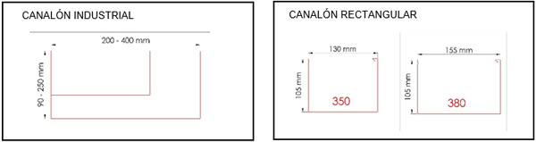 canalon industrial